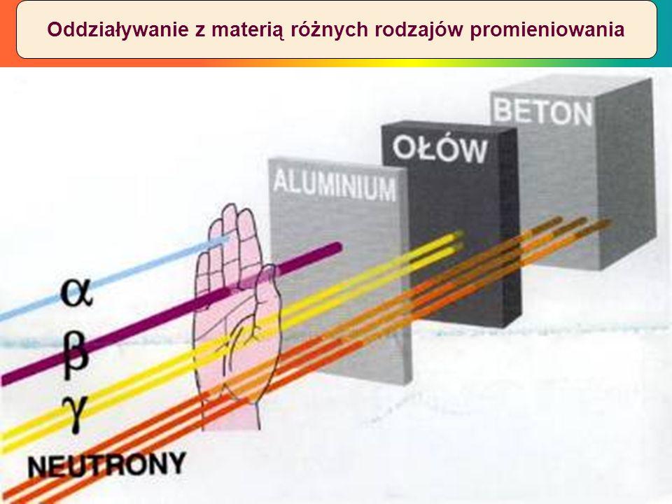 Oddziaływanie z materią różnych rodzajów promieniowania
