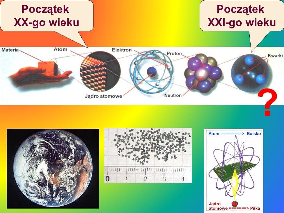 Odkrycie nowych pierwiastków promieniotwórczych: Polonu i Radu