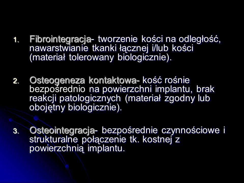 1. Fibrointegracja- tworzenie kości na odległość, nawarstwianie tkanki łącznej i/lub kości (materiał tolerowany biologicznie). 2. Osteogeneza kontakto