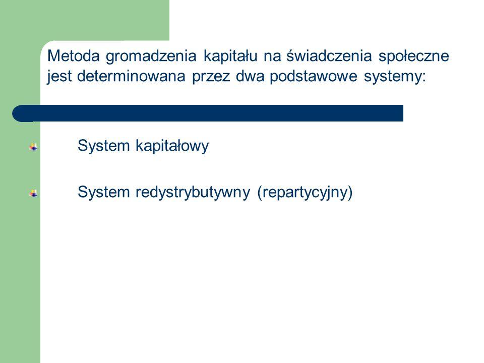 Metoda gromadzenia kapitału na świadczenia społeczne jest determinowana przez dwa podstawowe systemy: System kapitałowy System redystrybutywny (repart