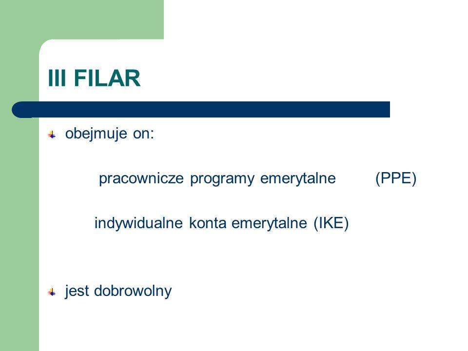 III FILAR obejmuje on: pracownicze programy emerytalne (PPE) indywidualne konta emerytalne (IKE) jest dobrowolny
