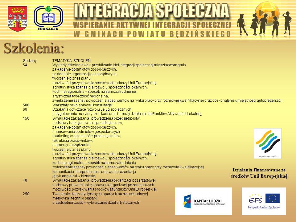 Szkolenia: GodzinyTEMATYKA SZKOLEŃ 54Wykłady szkoleniowe – przybliżanie idei integracji społecznej mieszkańcom gmin zakładanie podmiotów gospodarczych