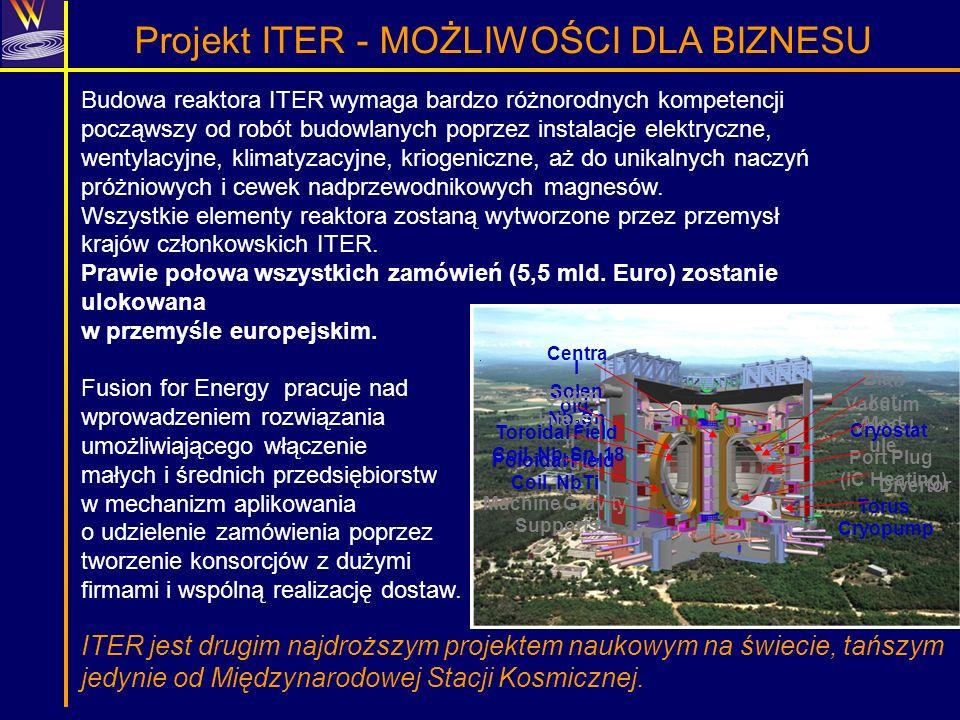 Projekt ITER - MOŻLIWOŚCI DLA BIZNESU ITER jest drugim najdroższym projektem naukowym na świecie, tańszym jedynie od Międzynarodowej Stacji Kosmicznej