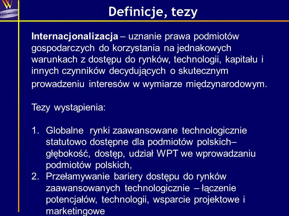 Definicje, tezy Internacjonalizacja – uznanie prawa podmiotów gospodarczych do korzystania na jednakowych warunkach z dostępu do rynków, technologii,