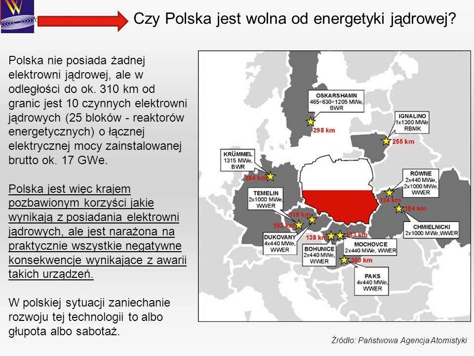 Źródło: Państwowa Agencja Atomistyki Polska nie posiada żadnej elektrowni jądrowej, ale w odległości do ok. 310 km od granic jest 10 czynnych elektrow