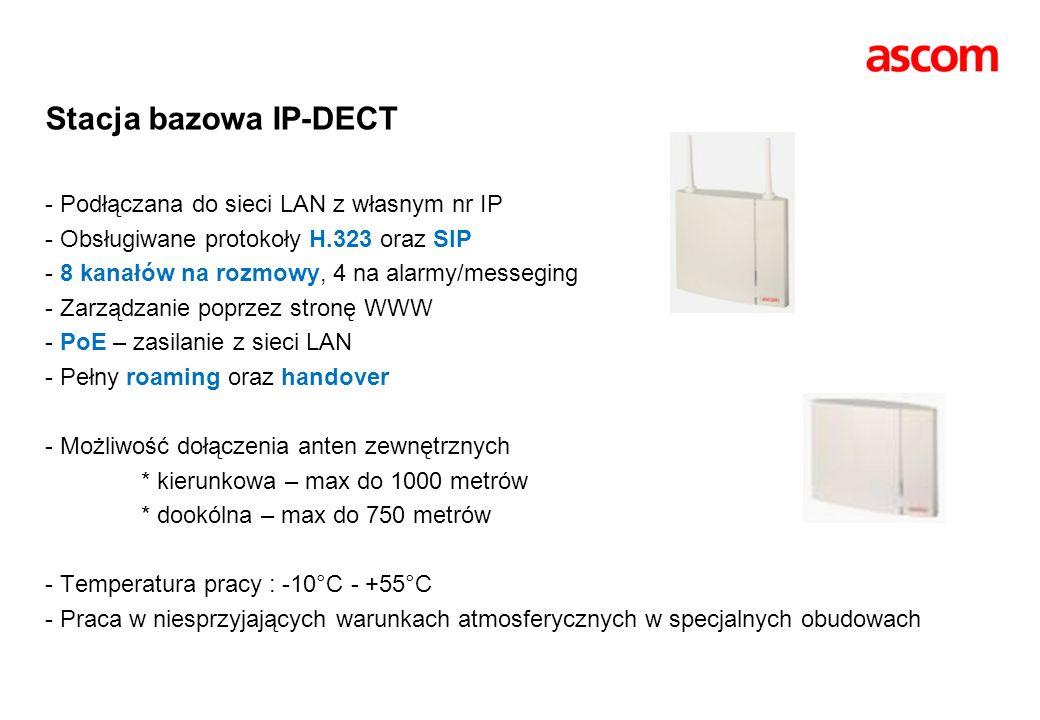 Stacja bazowa IP-DECT - Podłączana do sieci LAN z własnym nr IP - Obsługiwane protokoły H.323 oraz SIP - 8 kanałów na rozmowy, 4 na alarmy/messeging -