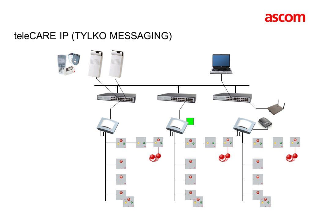 teleCARE IP (TYLKO MESSAGING)