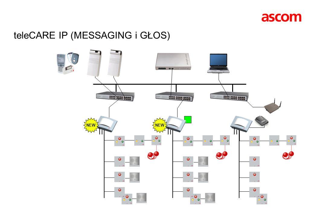 teleCARE IP (MESSAGING i GŁOS) NEW