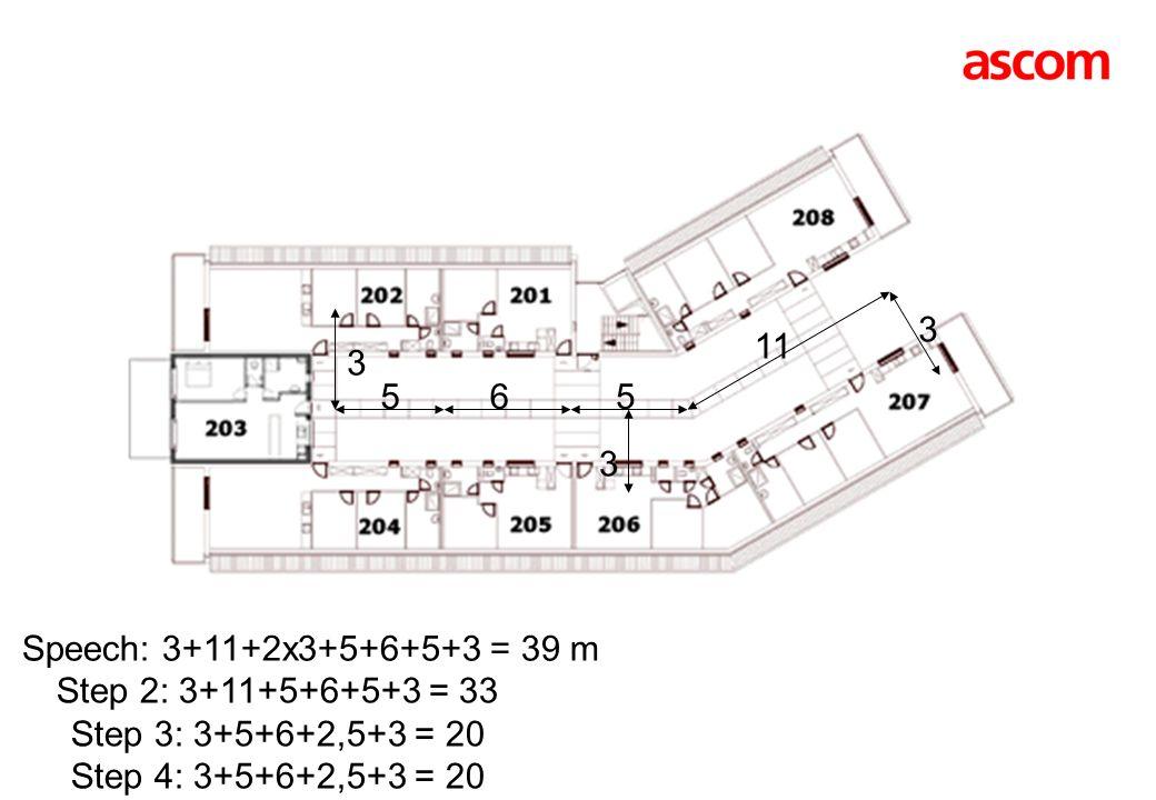 565 11 3 3 Speech: 3+11+2x3+5+6+5+3 = 39 m 3 Step 2: 3+11+5+6+5+3 = 33 Step 3: 3+5+6+2,5+3 = 20 Step 4: 3+5+6+2,5+3 = 20 Total :73 m