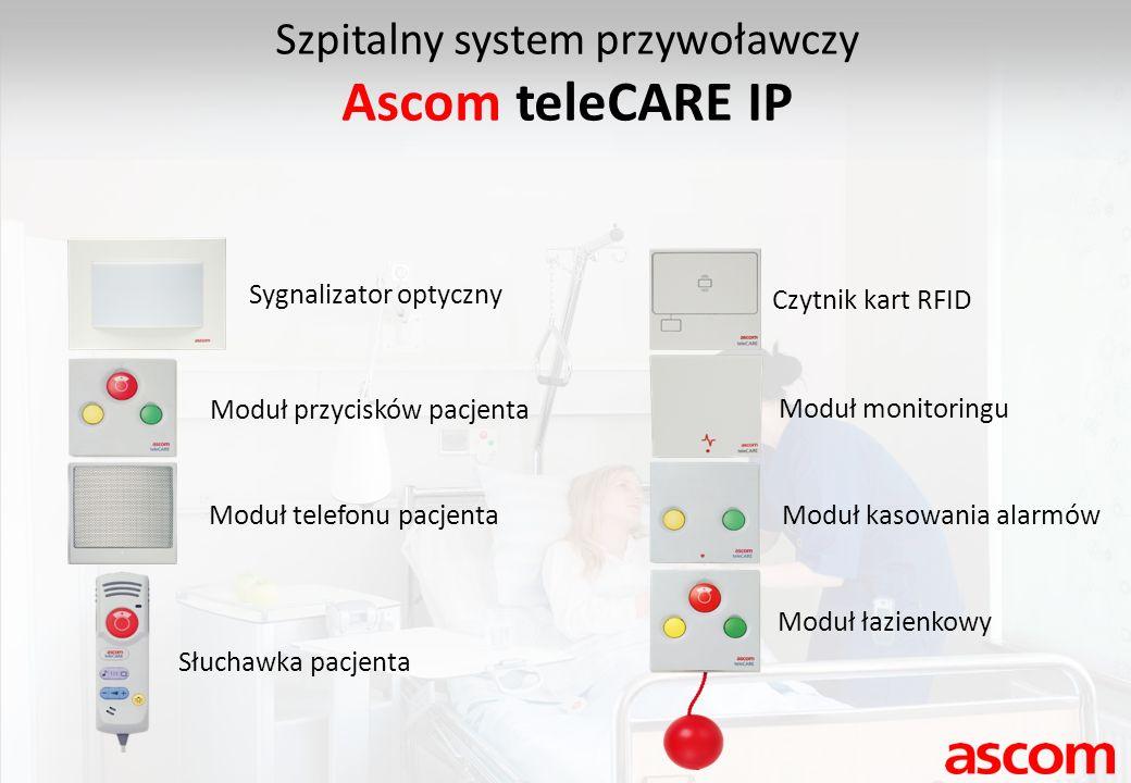 Moduł przycisków pacjentaModuł telefonu pacjentaModuł monitoringu Czytnik kart RFID Moduł kasowania alarmów Moduł łazienkowy Sygnalizator optyczny Szp