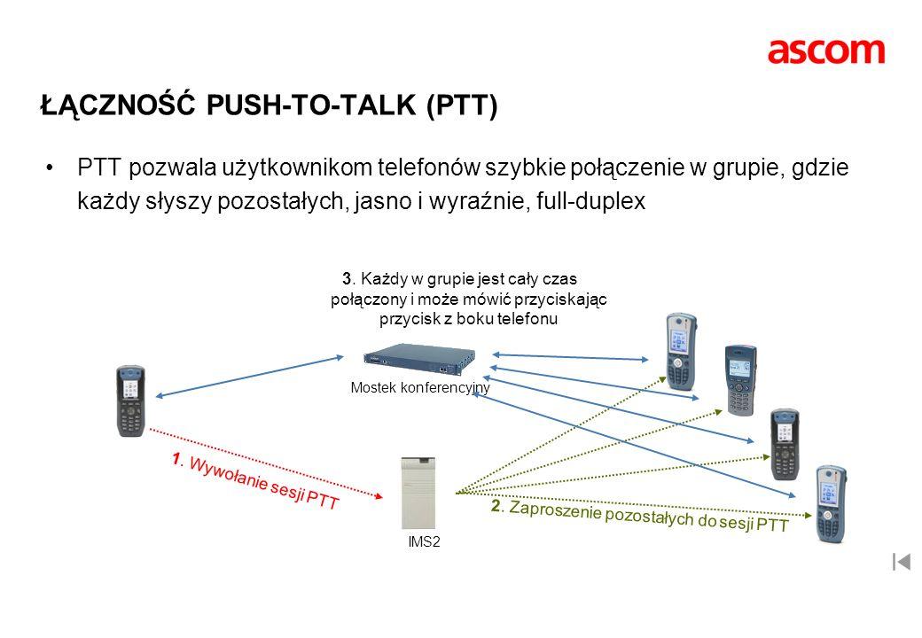 ŁĄCZNOŚĆ PUSH-TO-TALK (PTT) PTT pozwala użytkownikom telefonów szybkie połączenie w grupie, gdzie każdy słyszy pozostałych, jasno i wyraźnie, full-dup