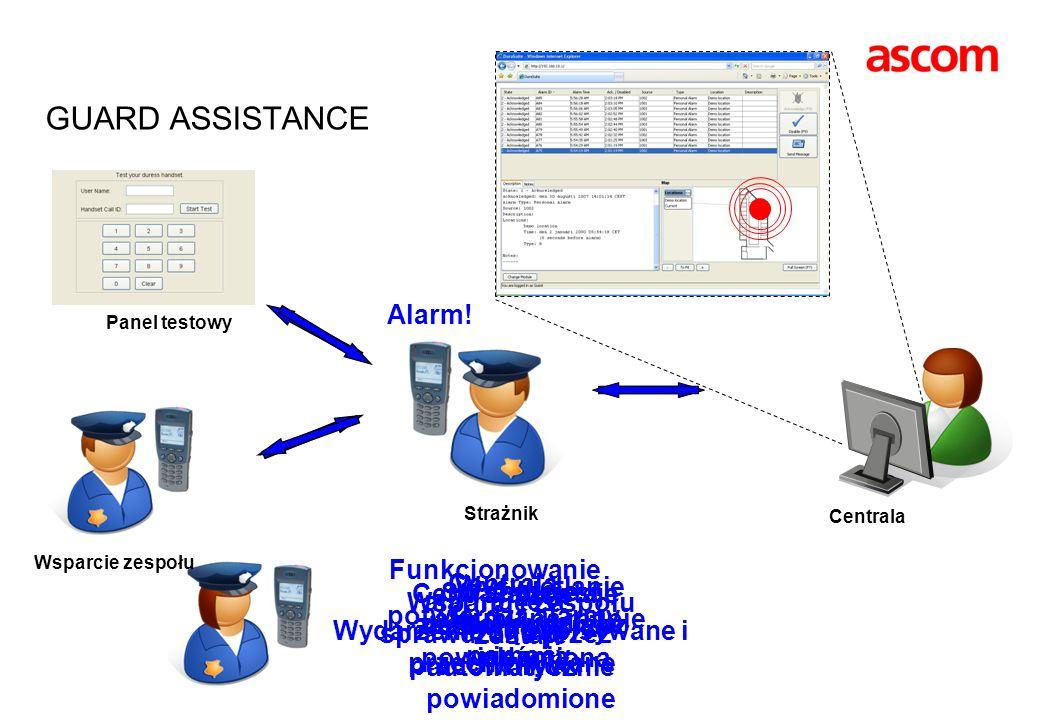 GUARD ASSISTANCE Panel testowy Wydarzenia są zapisywane i przechowywane Strażnik Funkcjonowanie alarmu jest sprawdzane przez pracowników Alarms ok Ala