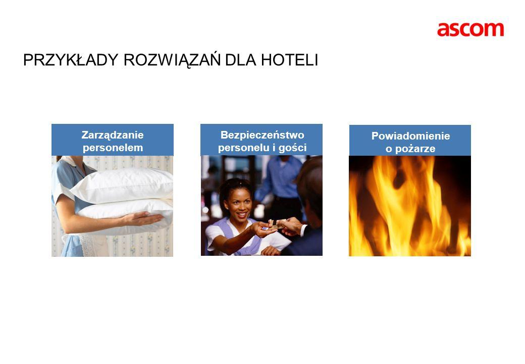 PRZYKŁADY ROZWIĄZAŃ DLA HOTELI Zarządzanie personelem Powiadomienie o pożarze Bezpieczeństwo personelu i gości