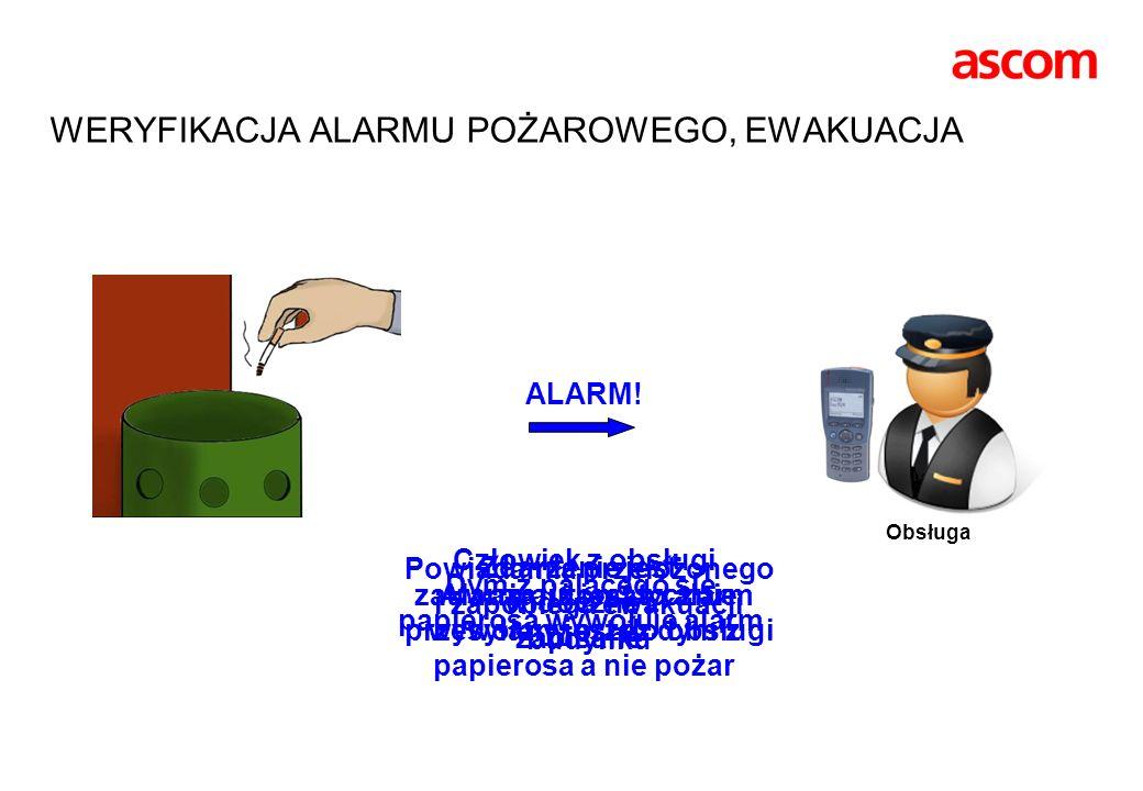 WERYFIKACJA ALARMU POŻAROWEGO, EWAKUACJA Dym z palącego się papierosa wywołuje alarm Obsługa Alarm automatycznie przesyłany jest do obsługi Człowiek z