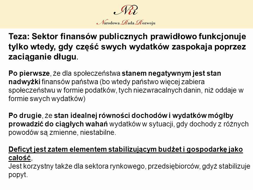 Teza: Sektor finansów publicznych prawidłowo funkcjonuje tylko wtedy, gdy część swych wydatków zaspokaja poprzez zaciąganie długu. Po pierwsze, że dla