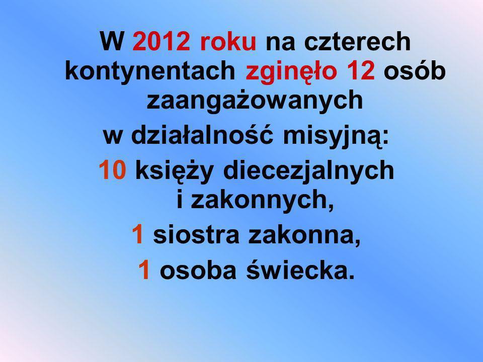 W 2012 roku na czterech kontynentach zginęło 12 osób zaangażowanych w działalność misyjną: 10 księży diecezjalnych i zakonnych, 1 siostra zakonna, 1 o