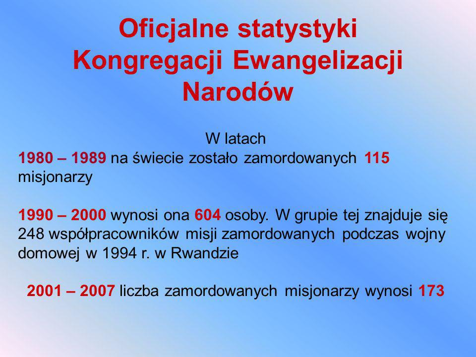 Oficjalne statystyki Kongregacji Ewangelizacji Narodów W latach 1980 – 1989 na świecie zostało zamordowanych 115 misjonarzy 1990 – 2000 wynosi ona 604