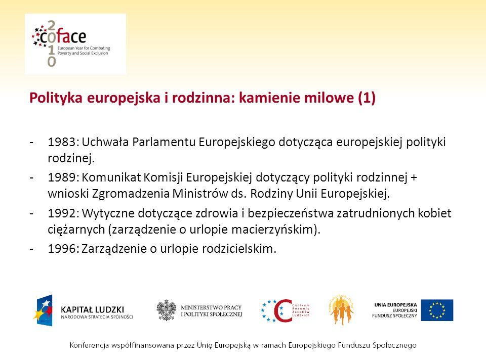 Polityka europejska i rodzinna: kamienie milowe (1) -1983: Uchwała Parlamentu Europejskiego dotycząca europejskiej polityki rodzinej.