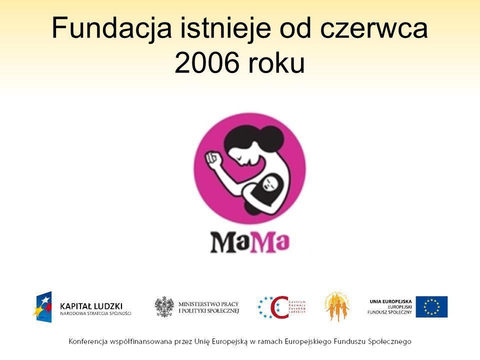 Fundacja istnieje od czerwca 2006 roku