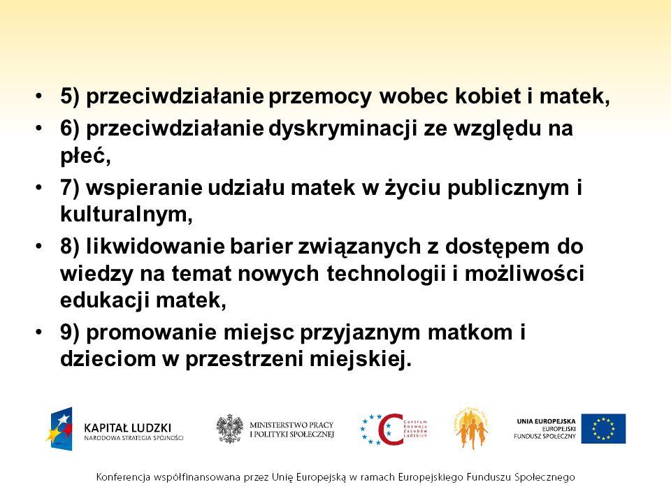 5) przeciwdziałanie przemocy wobec kobiet i matek, 6) przeciwdziałanie dyskryminacji ze względu na płeć, 7) wspieranie udziału matek w życiu publiczny