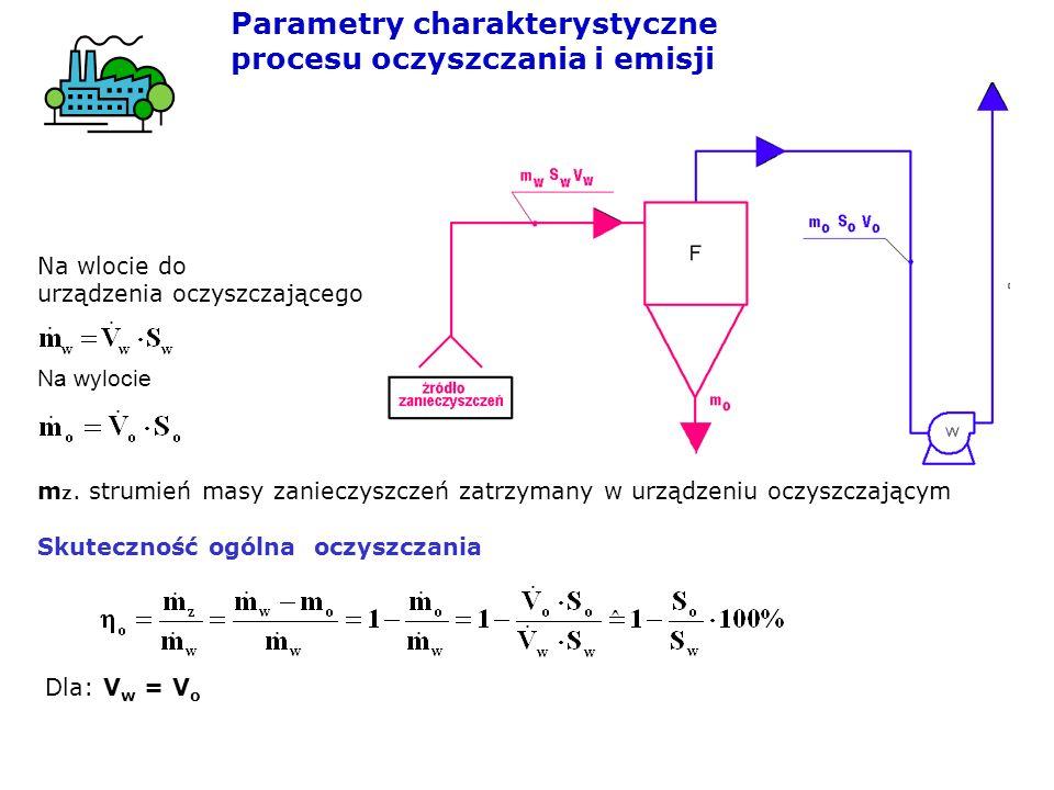 Parametry charakterystyczne procesu oczyszczania i emisji Na wlocie do urządzenia oczyszczającego Na wylocie m z. strumień masy zanieczyszczeń zatrzym