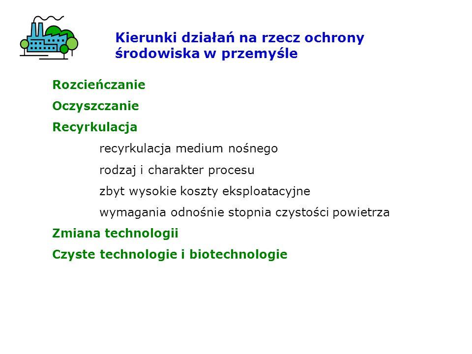Kierunki działań na rzecz ochrony środowiska w przemyśle Rozcieńczanie Oczyszczanie Recyrkulacja recyrkulacja medium nośnego rodzaj i charakter proces