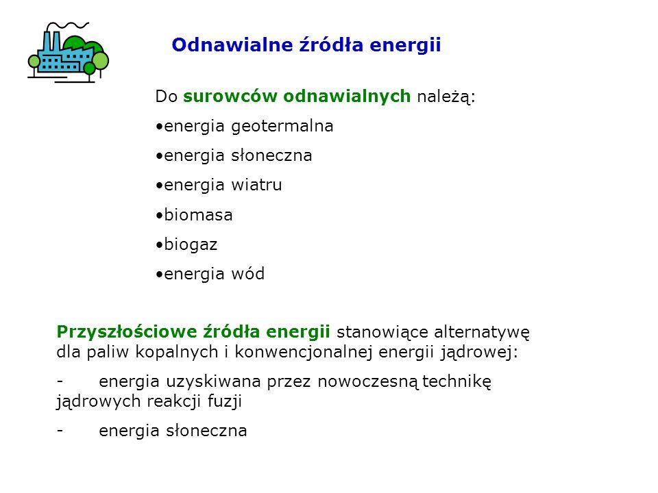Odnawialne źródła energii Do surowców odnawialnych należą: energia geotermalna energia słoneczna energia wiatru biomasa biogaz energia wód Przyszłości
