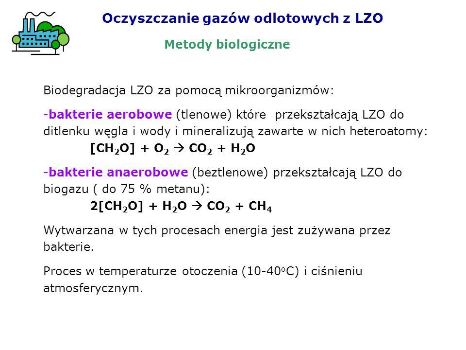 Biodegradacja LZO za pomocą mikroorganizmów: -bakterie aerobowe (tlenowe) które przekształcają LZO do ditlenku węgla i wody i mineralizują zawarte w n