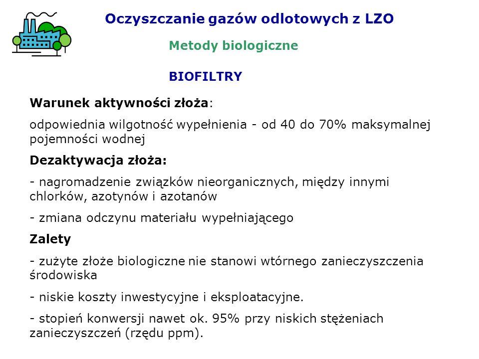 Warunek aktywności złoża: odpowiednia wilgotność wypełnienia - od 40 do 70% maksymalnej pojemności wodnej Dezaktywacja złoża: - nagromadzenie związków
