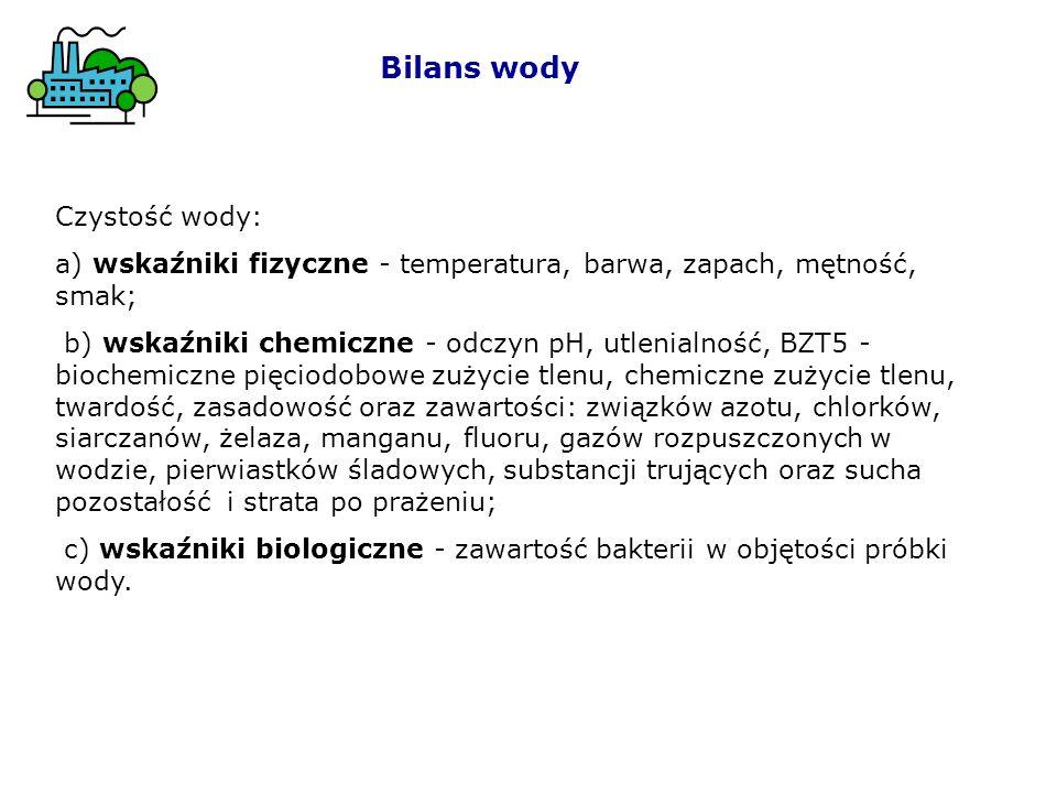 Bilans wody Czystość wody: a) wskaźniki fizyczne - temperatura, barwa, zapach, mętność, smak; b) wskaźniki chemiczne - odczyn pH, utlenialność, BZT5 -