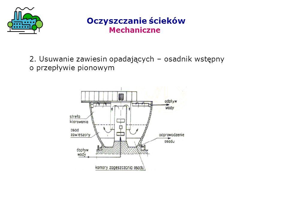 2. Usuwanie zawiesin opadających – osadnik wstępny o przepływie pionowym Oczyszczanie ścieków Mechaniczne