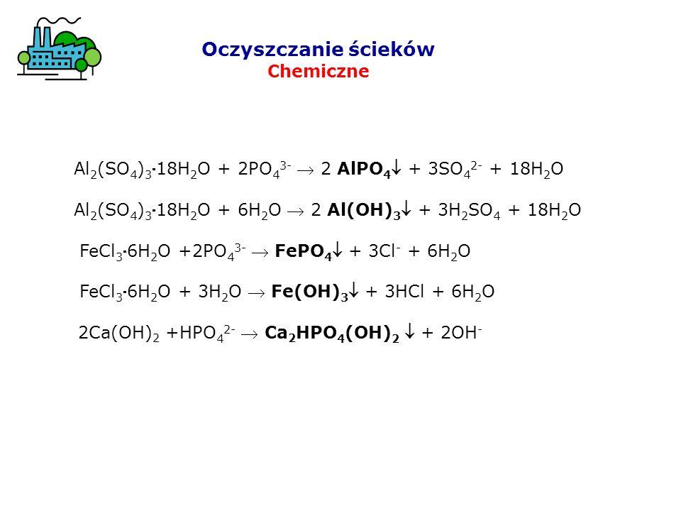 Oczyszczanie ścieków Chemiczne Al 2 (SO 4 ) 318H 2 O + 2PO 4 3- 2 AlPO 4 + 3SO 4 2- + 18H 2 O Al 2 (SO 4 ) 318H 2 O + 6H 2 O 2 Al(OH) 3 + 3H 2 SO 4 +