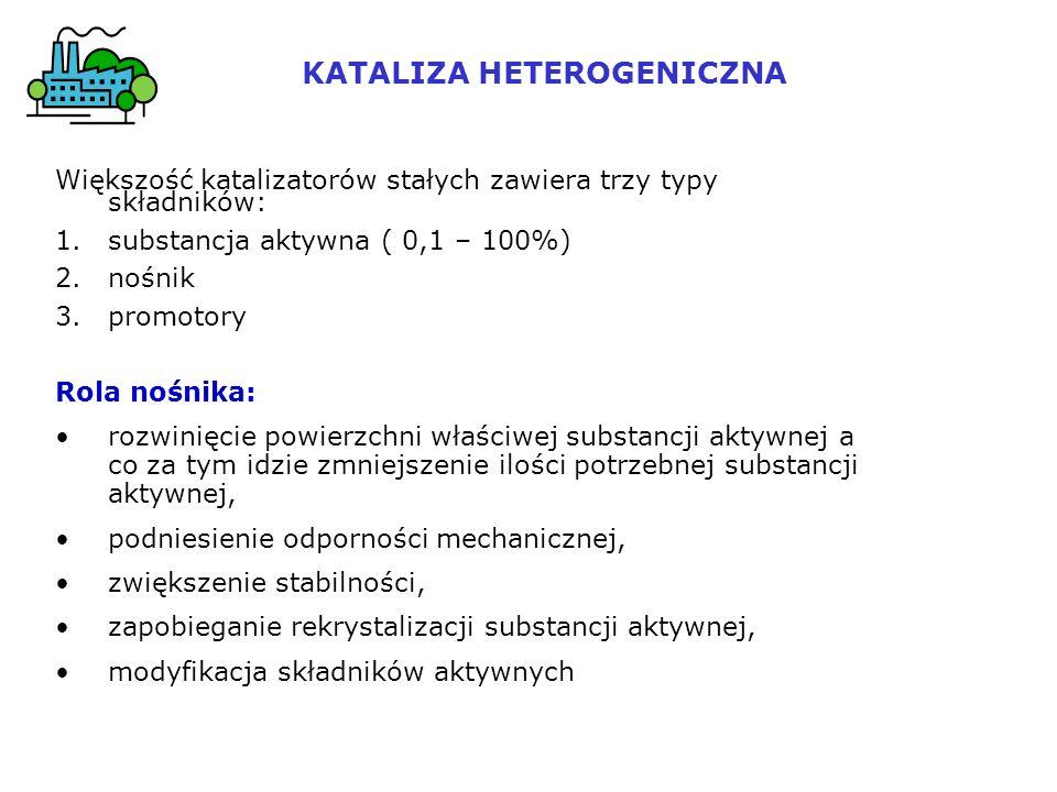 Większość katalizatorów stałych zawiera trzy typy składników: 1.substancja aktywna ( 0,1 – 100%) 2.nośnik 3.promotory Rola nośnika: rozwinięcie powier