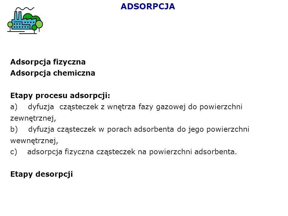 ADSORPCJA Adsorpcja fizyczna Adsorpcja chemiczna Etapy procesu adsorpcji: a) dyfuzja cząsteczek z wnętrza fazy gazowej do powierzchni zewnętrznej, b)