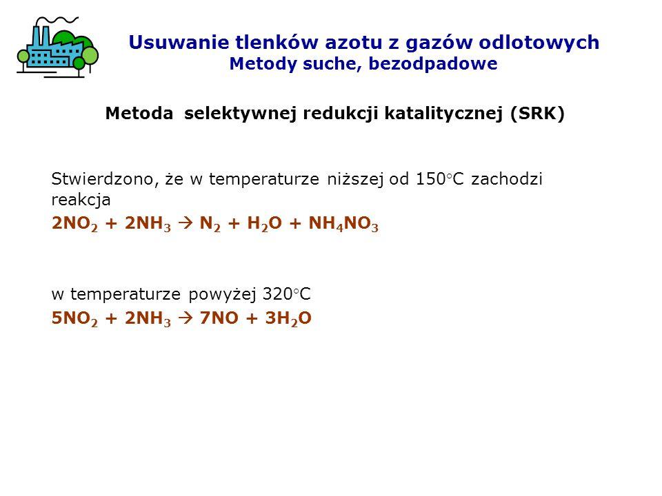 Metoda selektywnej redukcji katalitycznej (SRK) Stwierdzono, że w temperaturze niższej od 150°C zachodzi reakcja 2NO 2 + 2NH 3 N 2 + H 2 O + NH 4 NO 3