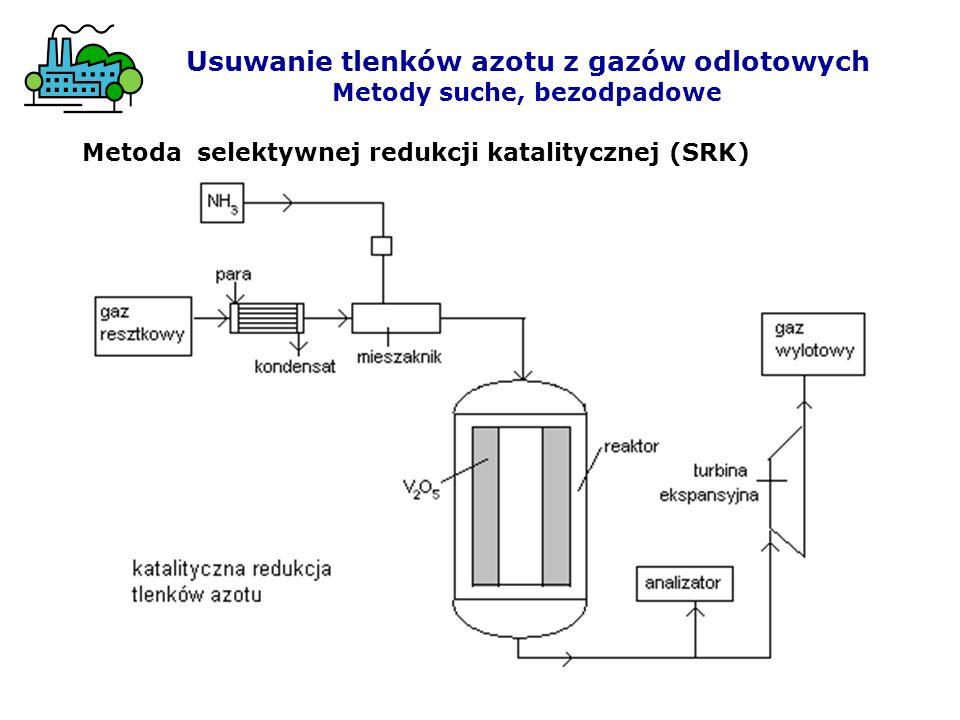 Metoda selektywnej redukcji katalitycznej (SRK) Usuwanie tlenków azotu z gazów odlotowych Metody suche, bezodpadowe