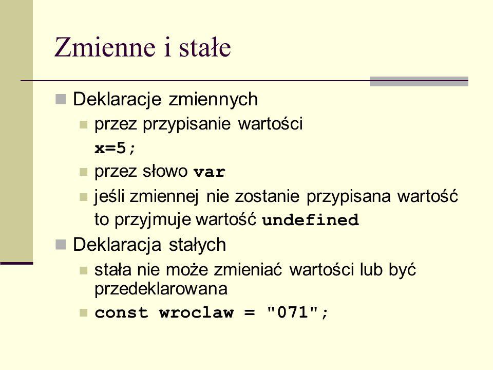 Zmienne i stałe Deklaracje zmiennych przez przypisanie wartości x=5; przez słowo var jeśli zmiennej nie zostanie przypisana wartość to przyjmuje wartość undefined Deklaracja stałych stała nie może zmieniać wartości lub być przedeklarowana const wroclaw = 071 ;