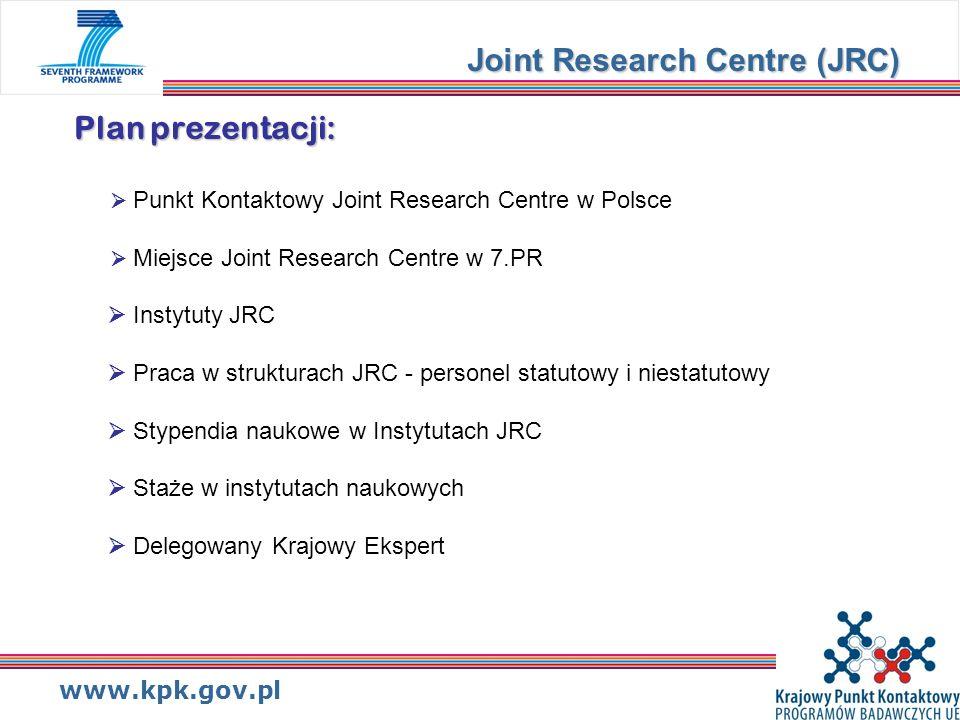 www.kpk.gov.pl Plan prezentacji: Plan prezentacji: Punkt Kontaktowy Joint Research Centre w Polsce Miejsce Joint Research Centre w 7.PR Instytuty JRC Praca w strukturach JRC - personel statutowy i niestatutowy Stypendia naukowe w Instytutach JRC Staże w instytutach naukowych Delegowany Krajowy Ekspert Joint Research Centre (JRC)