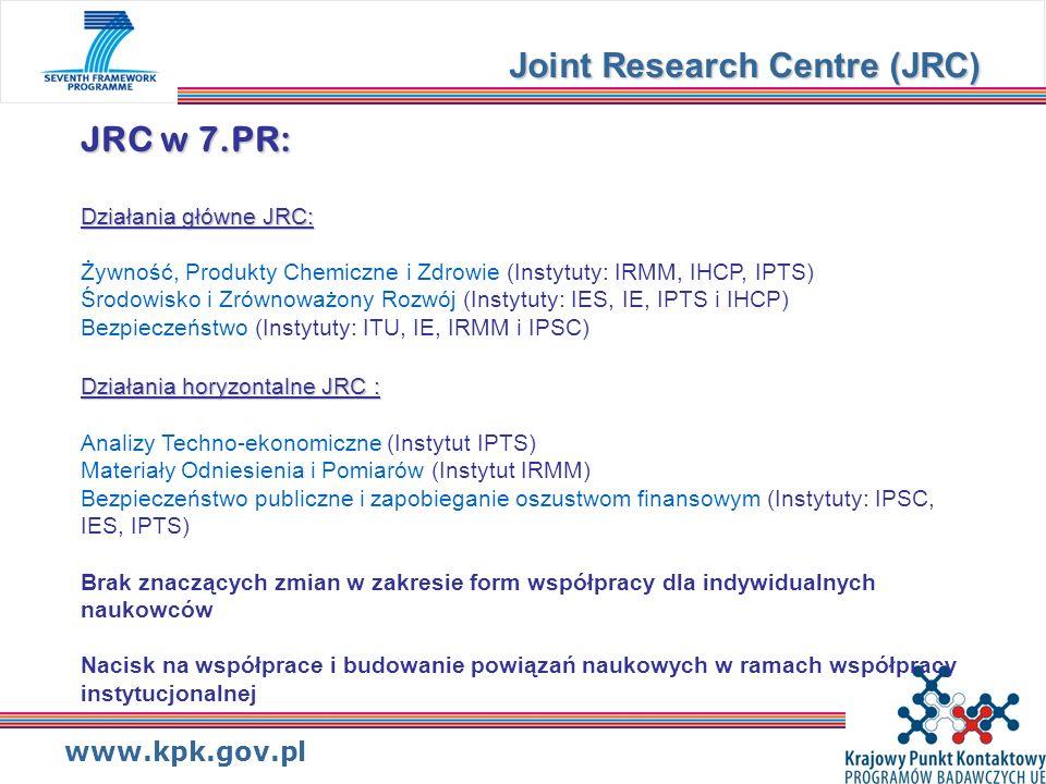 www.kpk.gov.pl JRC w 7.PR: Działania główne JRC: Działania horyzontalne JRC : JRC w 7.PR: Działania główne JRC: Żywność, Produkty Chemiczne i Zdrowie (Instytuty: IRMM, IHCP, IPTS) Środowisko i Zrównoważony Rozwój (Instytuty: IES, IE, IPTS i IHCP) Bezpieczeństwo (Instytuty: ITU, IE, IRMM i IPSC) Działania horyzontalne JRC : Analizy Techno-ekonomiczne (Instytut IPTS) Materiały Odniesienia i Pomiarów (Instytut IRMM) Bezpieczeństwo publiczne i zapobieganie oszustwom finansowym (Instytuty: IPSC, IES, IPTS) Brak znaczących zmian w zakresie form współpracy dla indywidualnych naukowców Nacisk na współprace i budowanie powiązań naukowych w ramach współpracy instytucjonalnej Joint Research Centre (JRC)
