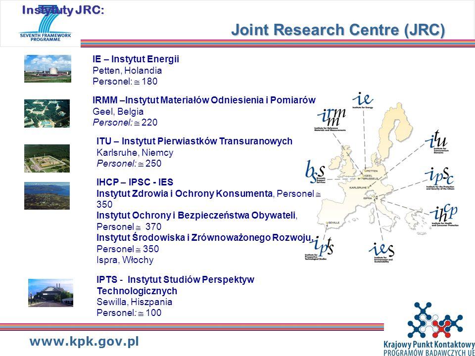 www.kpk.gov.pl Instytuty JRC: Joint Research Centre (JRC) IE – Instytut Energii Petten, Holandia Personel: 180 IRMM –Instytut Materiałów Odniesienia i