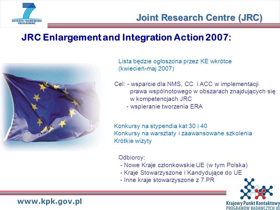 www.kpk.gov.pl : JRC Enlargement and Integration Action 2007: Joint Research Centre (JRC) Lista będzie ogłoszona przez KE wkrótce (kwiecień-maj 2007) Konkursy na stypendia kat 30 i 40 Konkursy na warsztaty i zaawansowane szkolenia Krótkie wizyty Odbiorcy: - Nowe Kraje członkowskie UE (w tym Polska) - Kraje Stowarzyszone i Kandydujące do UE - Inne kraje stowarzyszone z 7.PR Cel: - wsparcie dla NMS, CC i ACC w implementacji prawa wspólnotowego w obszarach znajdujących się w kompetencjach JRC - wspieranie tworzenia ERA