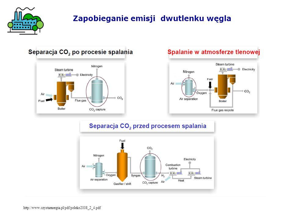 Zapobieganie emisji dwutlenku węgla http://www.czystaenergia.pl/pdf/poleko2008_2_4.pdf