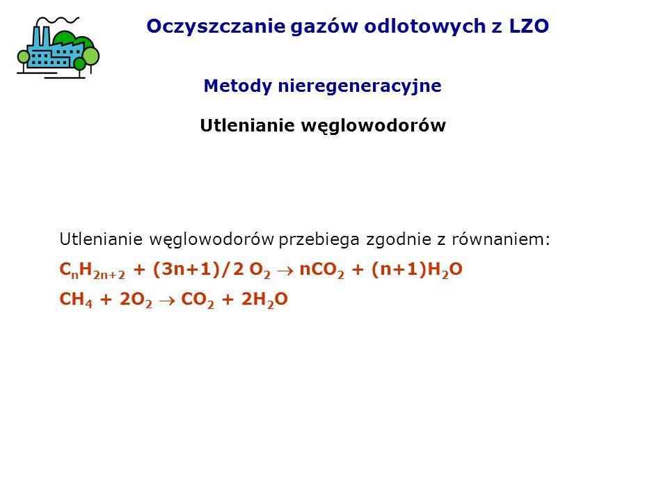 Oczyszczanie gazów odlotowych z LZO Metody nieregeneracyjne Utlenianie węglowodorów Utlenianie węglowodorów przebiega zgodnie z równaniem: C n H 2n+2