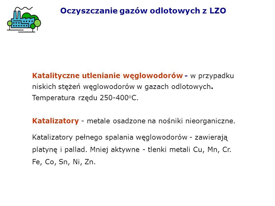 Katalityczne utlenianie węglowodorów - w przypadku niskich stężeń węglowodorów w gazach odlotowych. Temperatura rzędu 250-400 o C. Katalizatory - meta