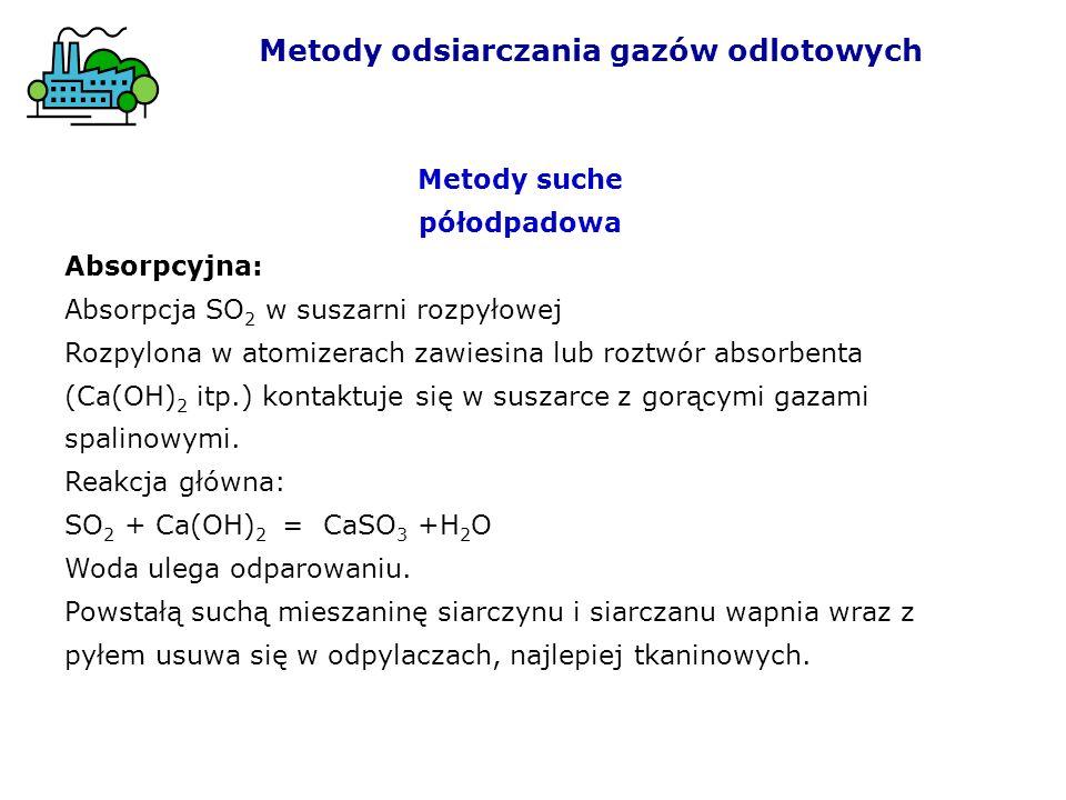Metody suche półodpadowa Absorpcyjna: Absorpcja SO 2 w suszarni rozpyłowej Rozpylona w atomizerach zawiesina lub roztwór absorbenta (Ca(OH) 2 itp.) ko