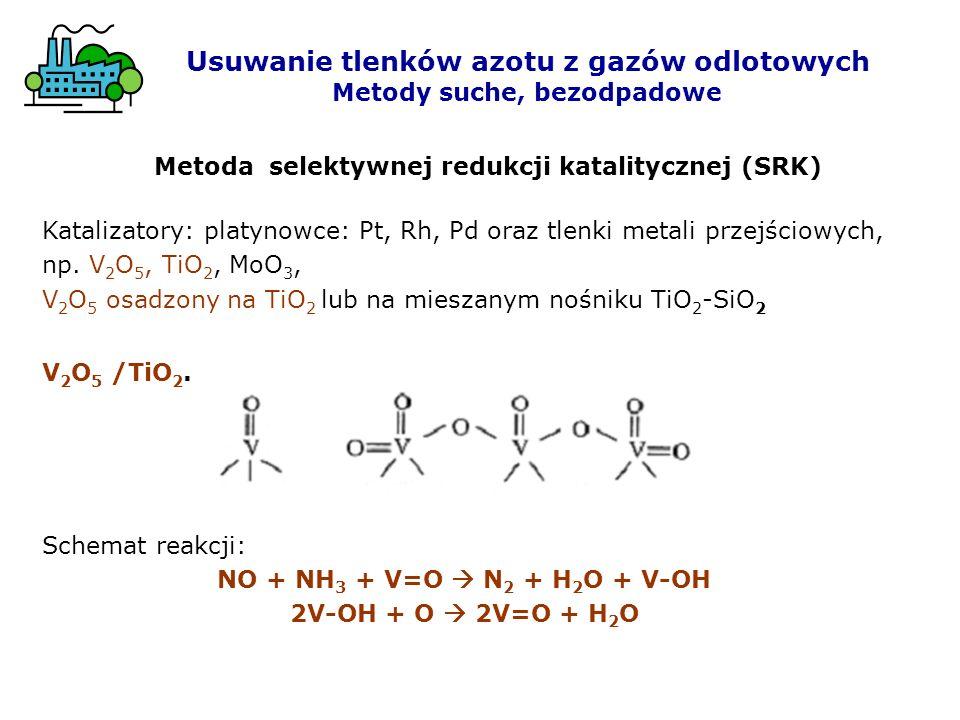 Metoda selektywnej redukcji katalitycznej (SRK) Katalizatory: platynowce: Pt, Rh, Pd oraz tlenki metali przejściowych, np. V 2 O 5, TiO 2, MoO 3, V 2
