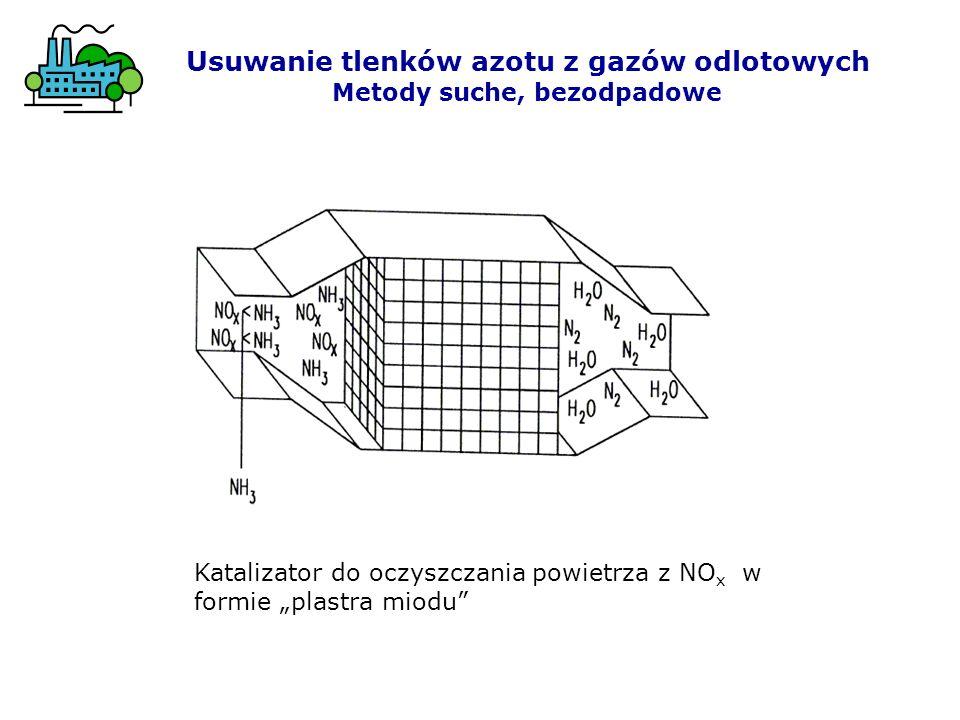 Usuwanie tlenków azotu z gazów odlotowych Metody suche, bezodpadowe Katalizator do oczyszczania powietrza z NO x w formie plastra miodu