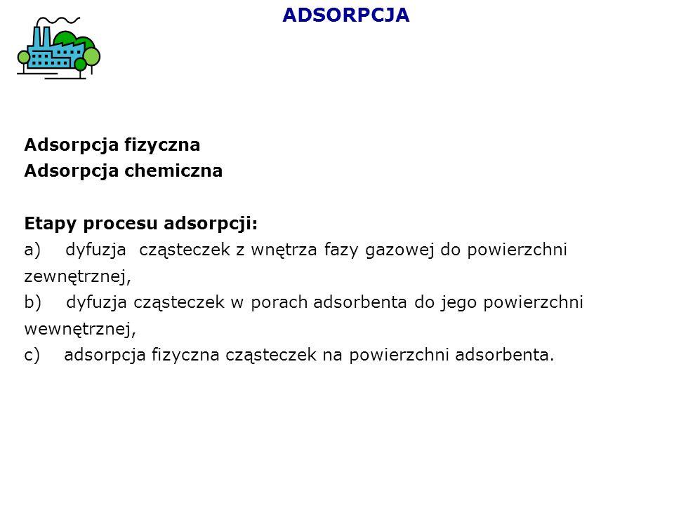 Adsorpcyjne: Węgiel aktywny - adsorbent SO 2, temp.