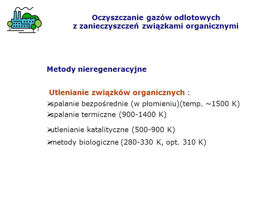 Metody nieregeneracyjne Utlenianie związków organicznych : spalanie bezpośrednie (w płomieniu)(temp. ~1500 K) spalanie termiczne (900-1400 K) utlenian