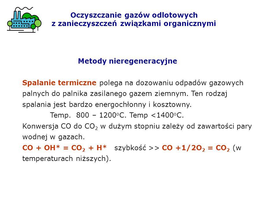 Metody nieregeneracyjne Spalanie termiczne polega na dozowaniu odpadów gazowych palnych do palnika zasilanego gazem ziemnym. Ten rodzaj spalania jest